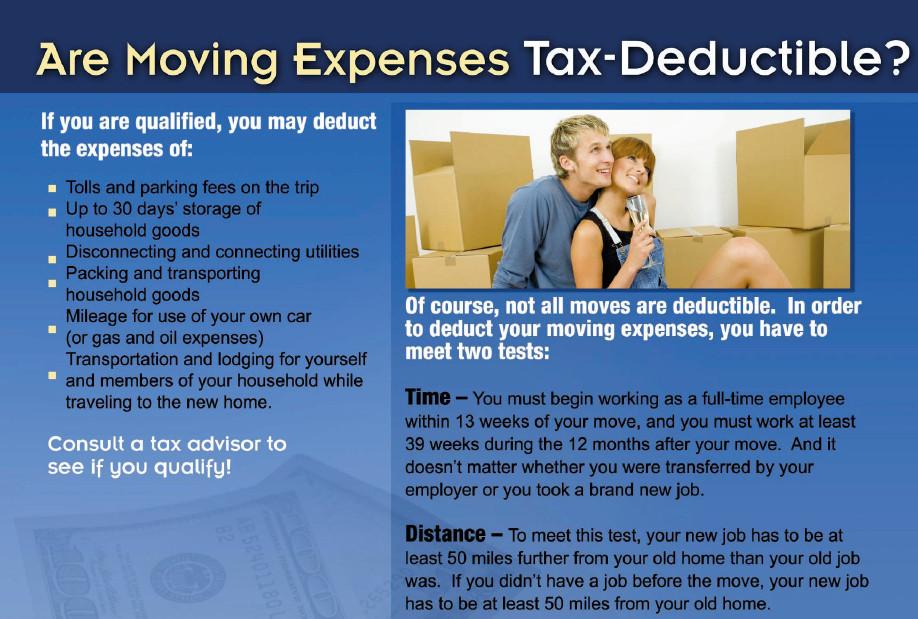VA Mortgage Lending, Camp Lejeune Homes