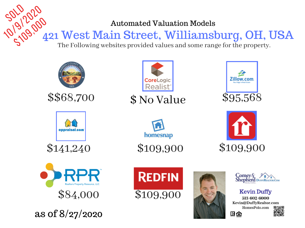 421 West Main Street, Williamsburg, OH, USA SOLD