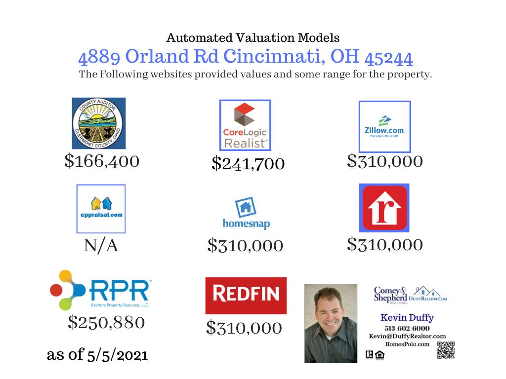 4889 Orland Rd Cincinnati, OH 45244