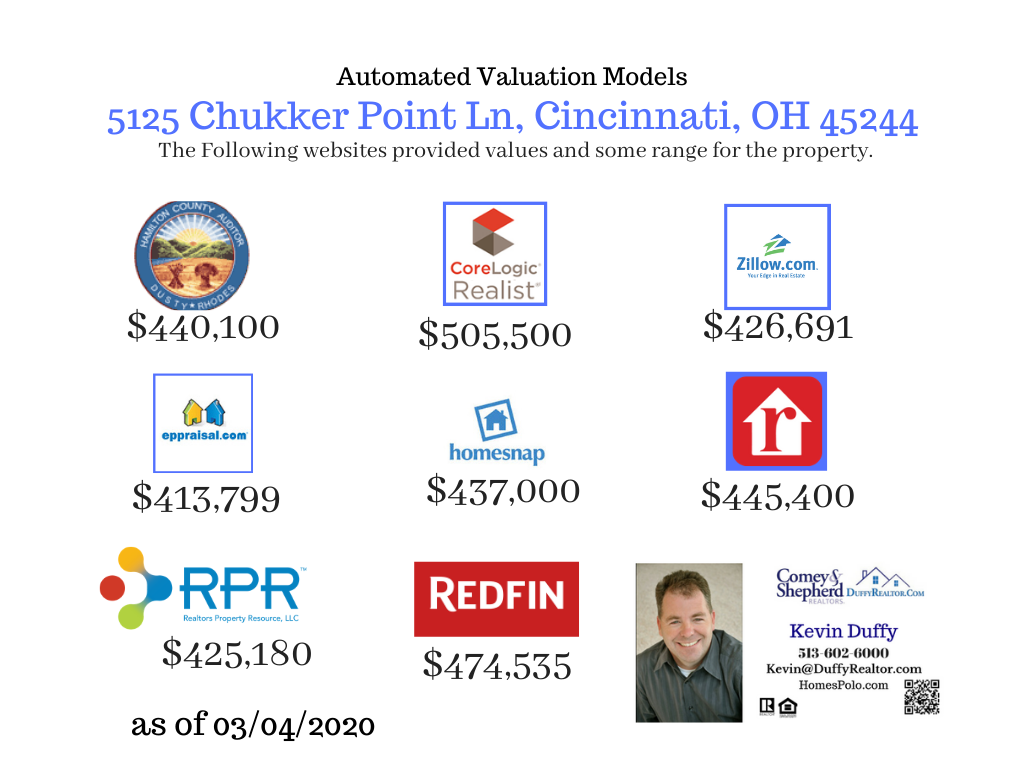 5125 Chukker Point Ln (1)