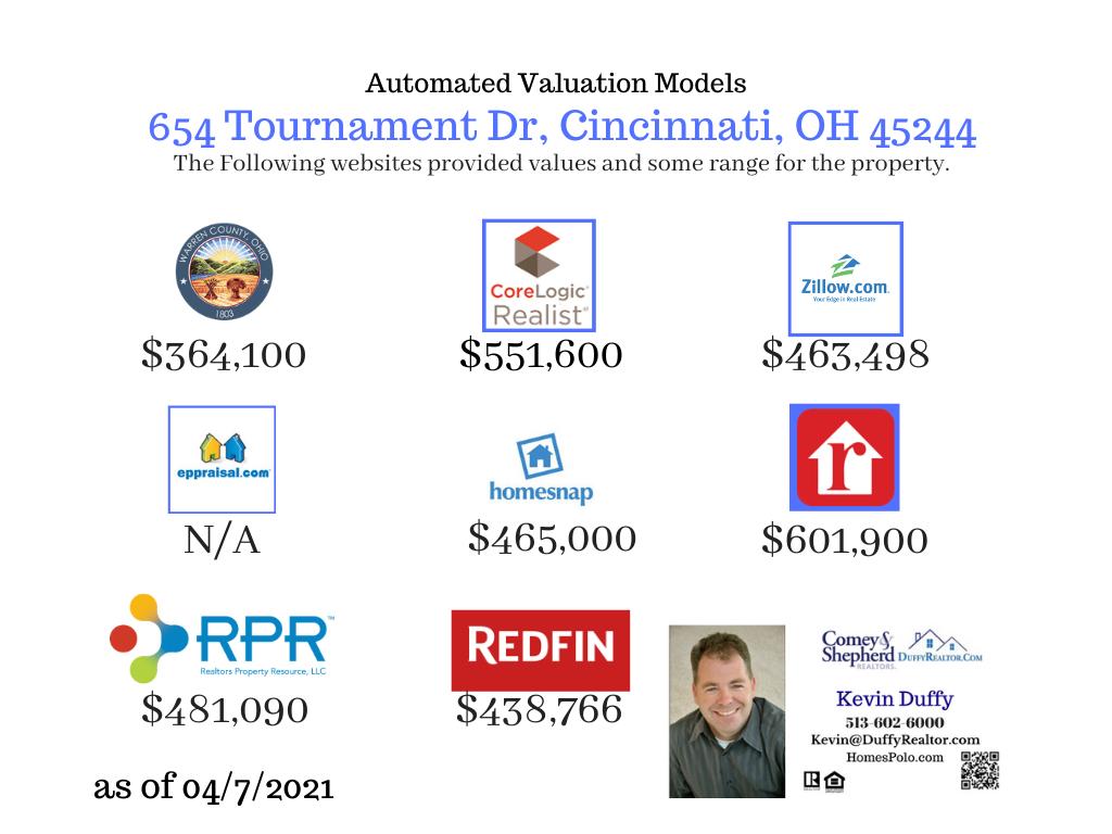654 Tournament Dr, Cincinnati, OH 45244