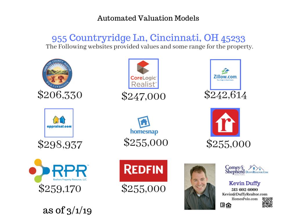 955 Countryridge Ln Cincinnati, OH 45233
