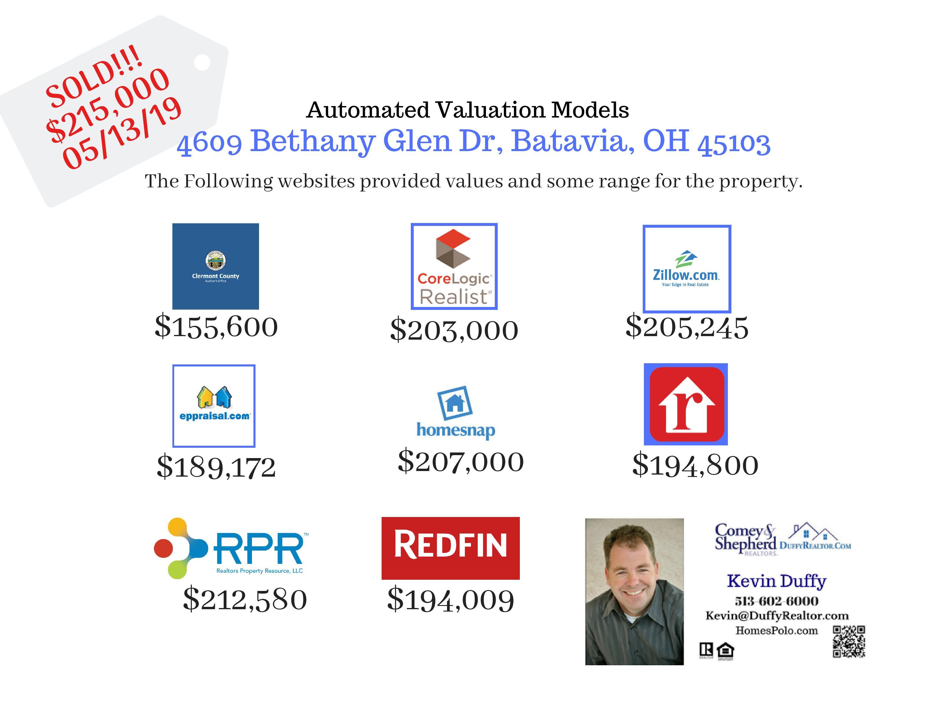 4609 Bethany Glen Dr
