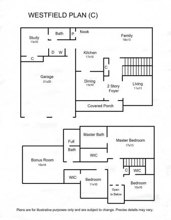 Westfield Plan