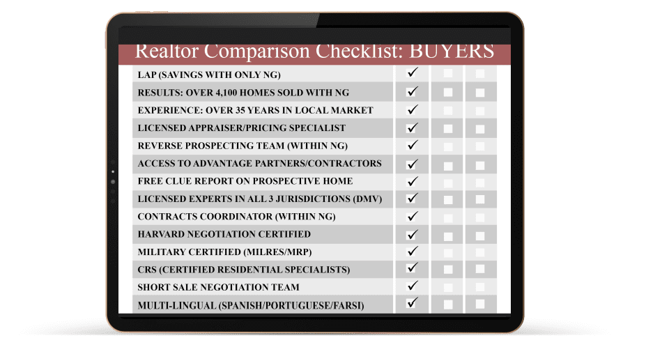 iPad displaying Realtor Comparison Checklist