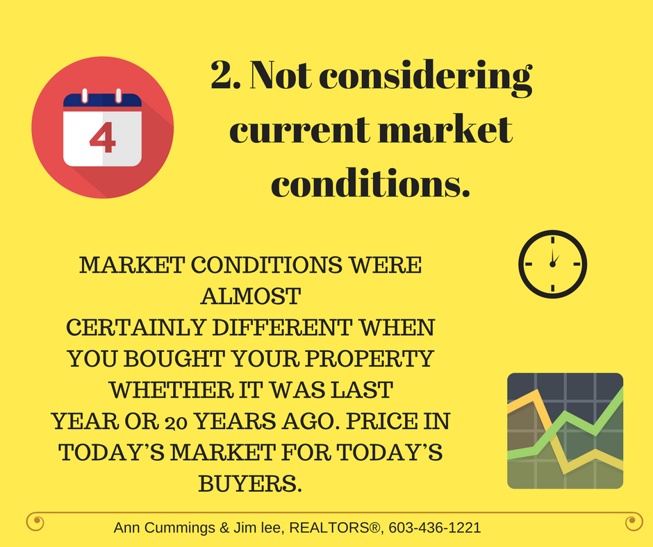 Mistake 2. Not considering current market conditions