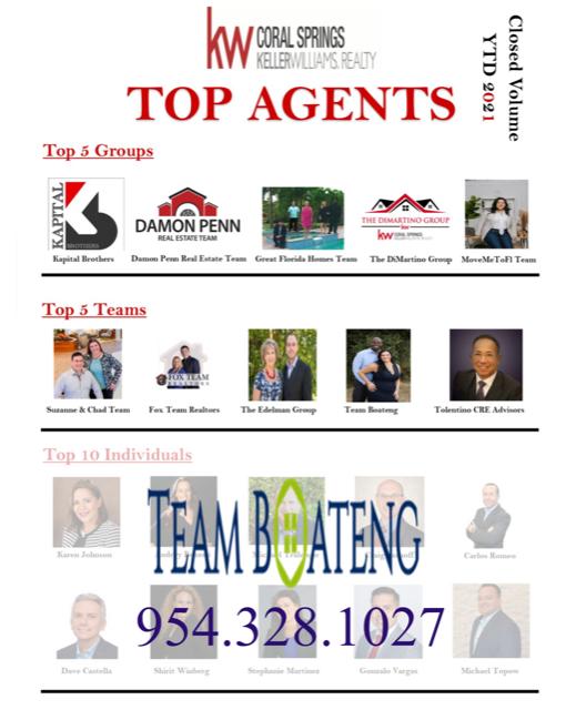Top Agent YTD