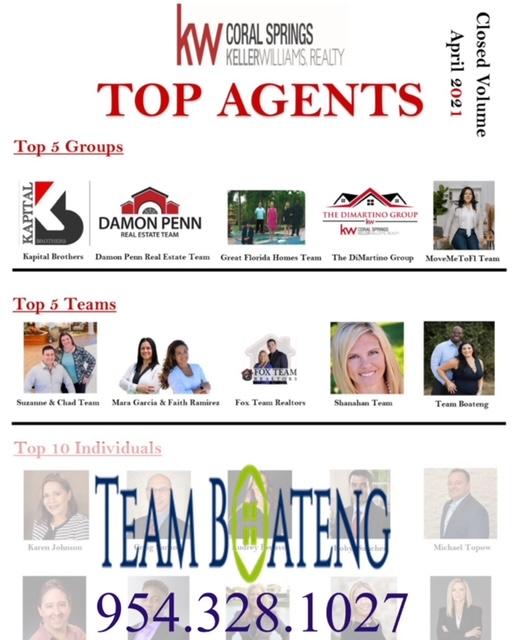 Top Agents April 2021