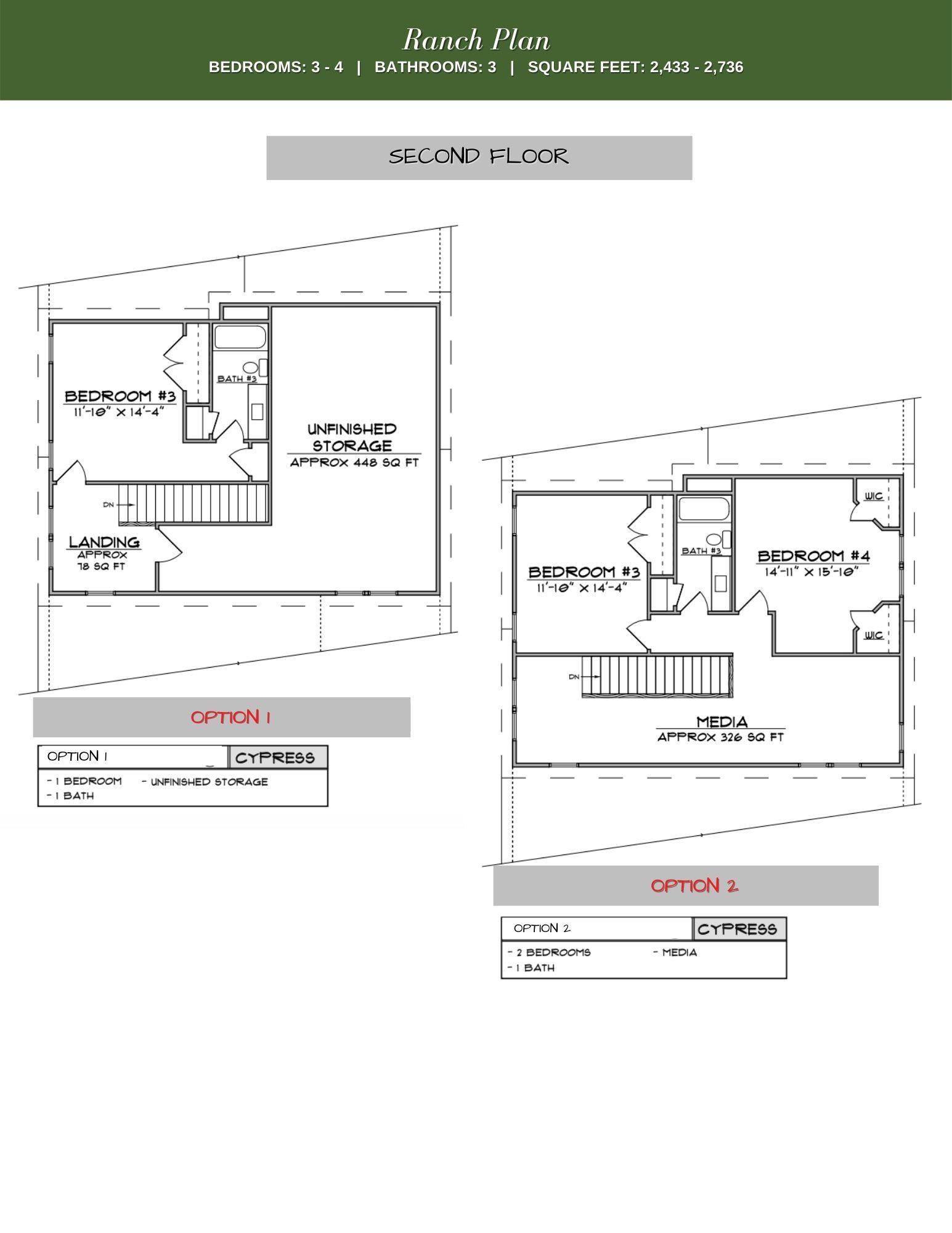 Cypress 2nd Floor Plan